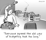 Budgeting22