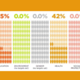 MDGs-spending-620-color