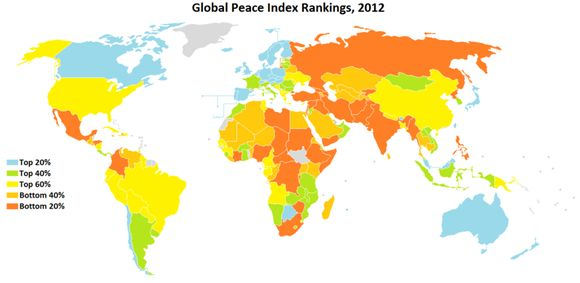 Peace, governance and an indicator that matters